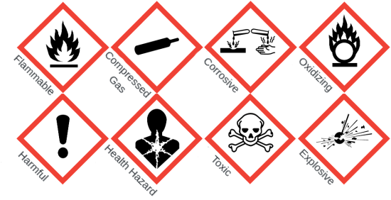 Eight black and white symbols of hazards in 8 red diamonds. Flammable symbol is fire over horizontal line. Compressed gas symbol is a gas canister. Corrosive symbol is two horizontal test tubes dripping liquid, one drop causes part of a thick black line to be eroded, the other test tube is dripping onto and damaging a hand. Oxidizing symbol is an empty circle on fire on top of a horizontal black line. Harmful symbol is an exclamation mark. Health hazard is a white star shape in a human silhouette. Toxic symbol is skull and crossed bones. Explosive symbol is a solid black circle exploding.