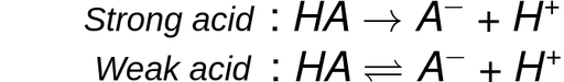 Two chemical reaction equations. In the first equation, a strong acid completely dissociates into a negatively charged ion and positively charged hydronium ion. The second reaction shows a weak acid dissociating into the same components, but the reaction has a double sided arrow indicating that it occurs in both directions until equilibrium is reached.