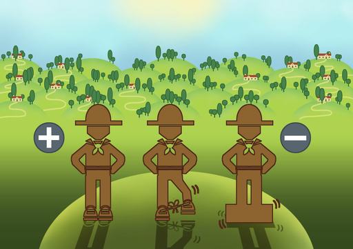 Three cartoon boy scouts set against a green landscape. The boy scout on the left has his shoelaces tied normally, for free use of his feet, and is labelled with a plus sign. The boy scout in the middle has his shoelaces tied together. The boy scout on the right has his feet covered by a block, so that they cannot move. The boy scout on the right is labelled with a negative sign.